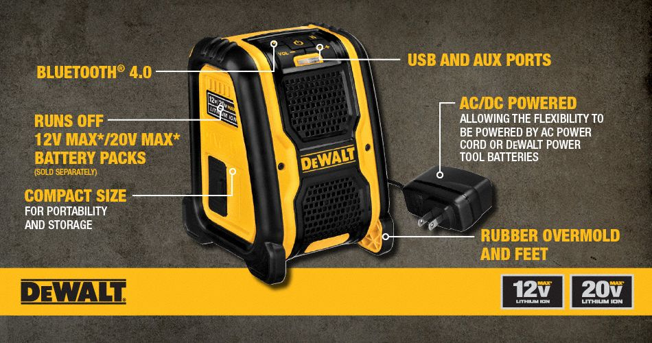 Image result for dewalt dcr006